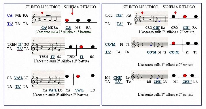 L 39 invenzione musicale - Parole con due significati diversi ...